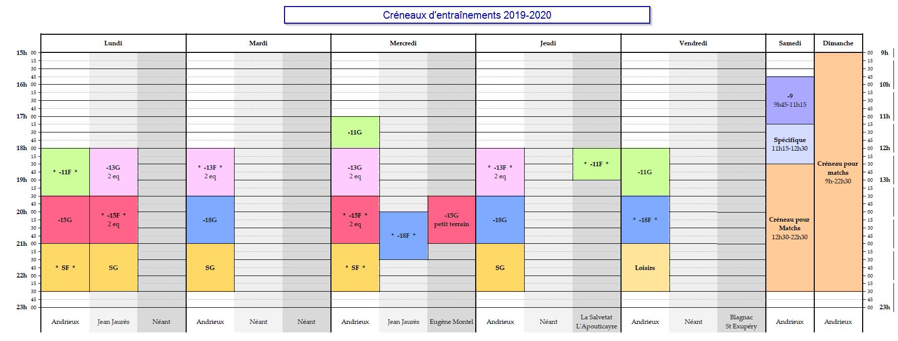 Créneaux provisoires 2019-2020